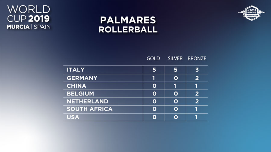 palmares-wcup2019_3